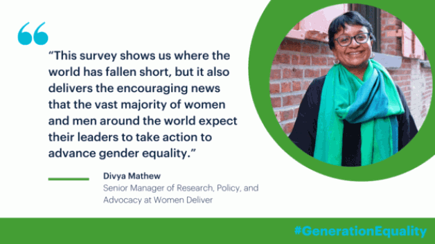 Gender Equality: Refreshing Survey Results Give Women Hope